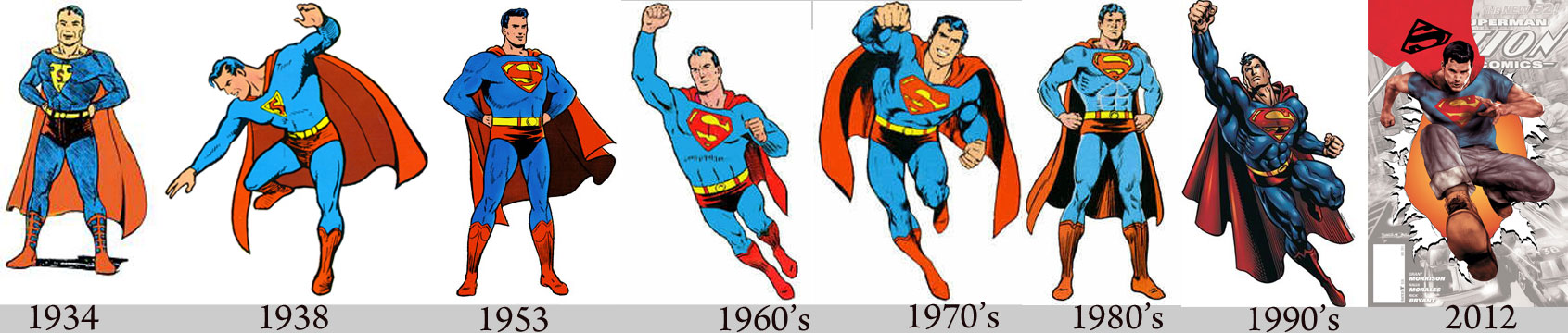 Comics History: Superman, the product, the legend. – The Comic Watcher