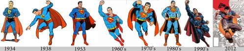 evolution-of-supes.1